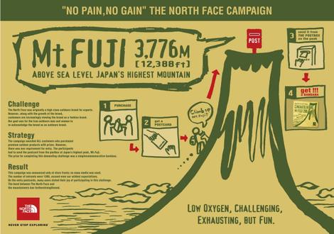 North_face_mt_fuji